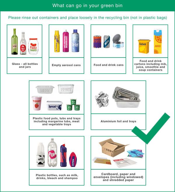 Green bin items allowed image