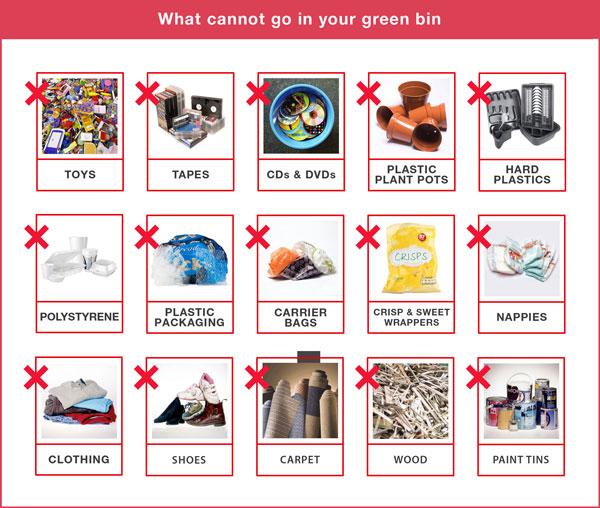 Green bin items not allowed image